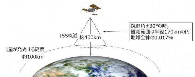 meteor_iss03