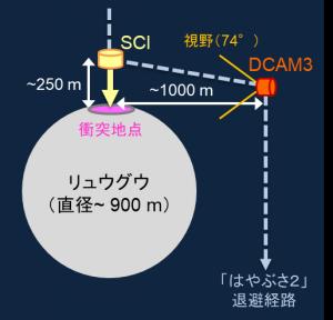 Hayabusa2_SCIDCAM3_fig.1